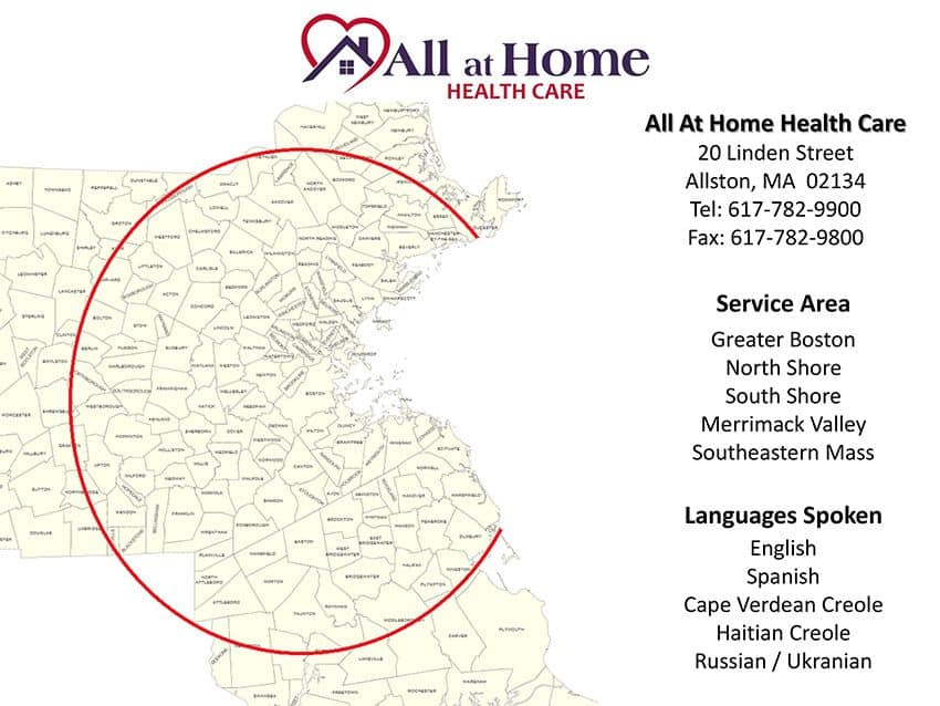 About All-at-Home Health Care